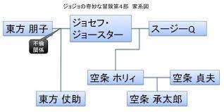 家系図.jpg